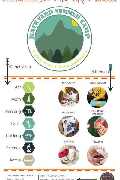 DIY Backyard Summer Camp for Kids – A Terrific New eBook