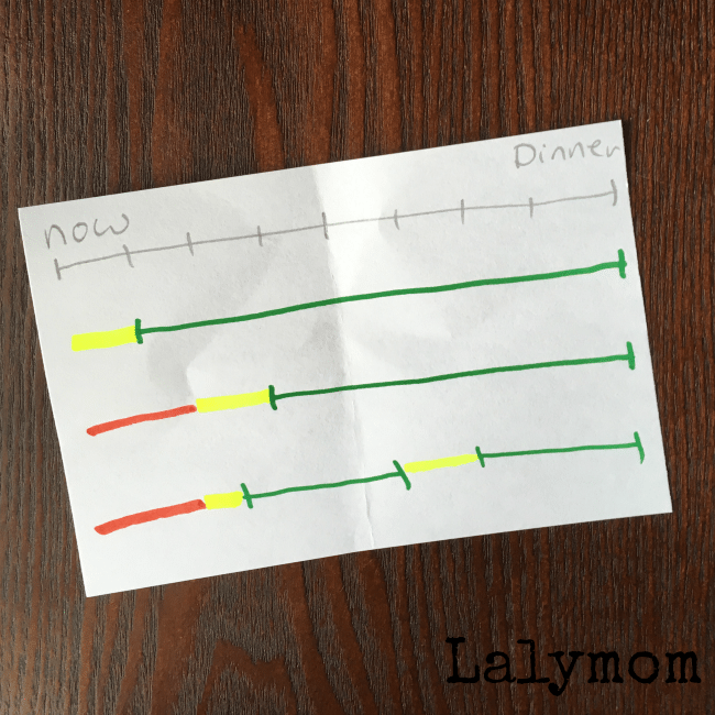 ending preschooler's meltdowns with a crappy hand-drawn chart