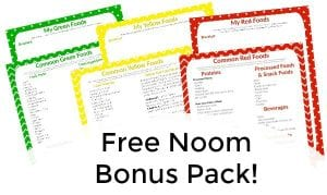 picture regarding Noom Food List Printable named Strategies for the Initially 7 days of Noom - LalyMom